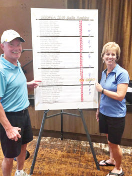 "Sadie Hawkins ""Overall Winners"" Rick Wright and Diane Taylor who scored an amazing net 57."